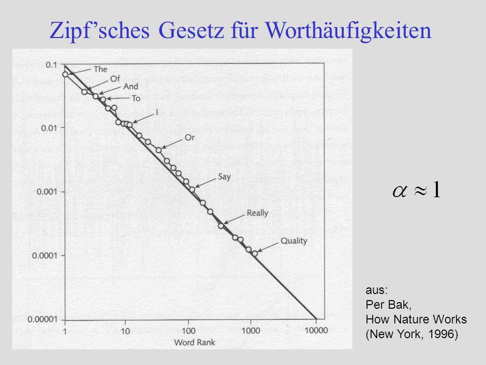 Zipf'sches Gesetz für Worthäufigkeiten