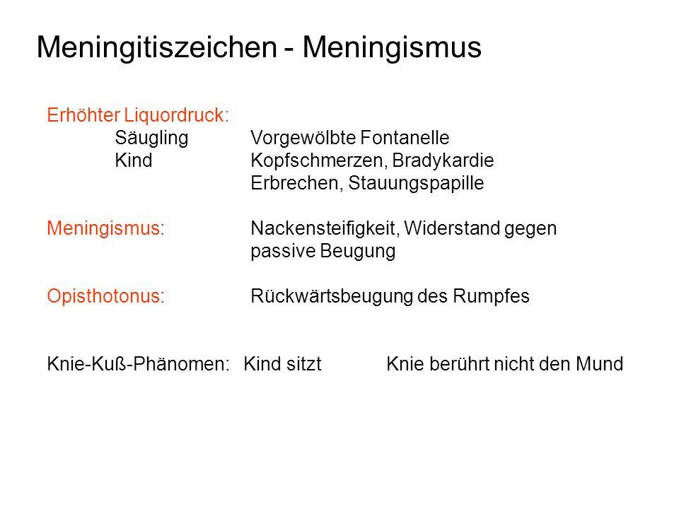 Meningitiszeichen - Meningismus