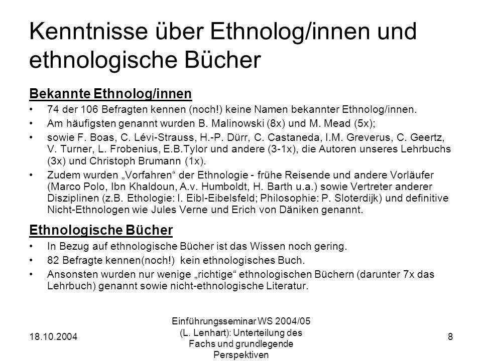 Kenntnisse über Ethnolog/innen und ethnologische Bücher