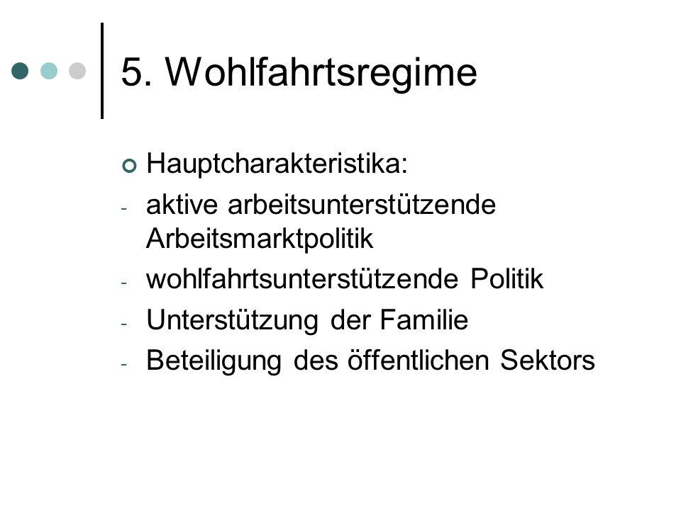 5. Wohlfahrtsregime Hauptcharakteristika: