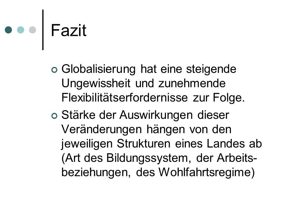 Fazit Globalisierung hat eine steigende Ungewissheit und zunehmende Flexibilitätserfordernisse zur Folge.