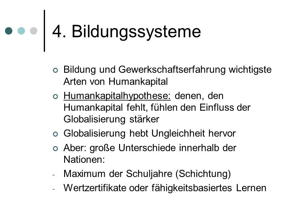 4. Bildungssysteme Bildung und Gewerkschaftserfahrung wichtigste Arten von Humankapital.