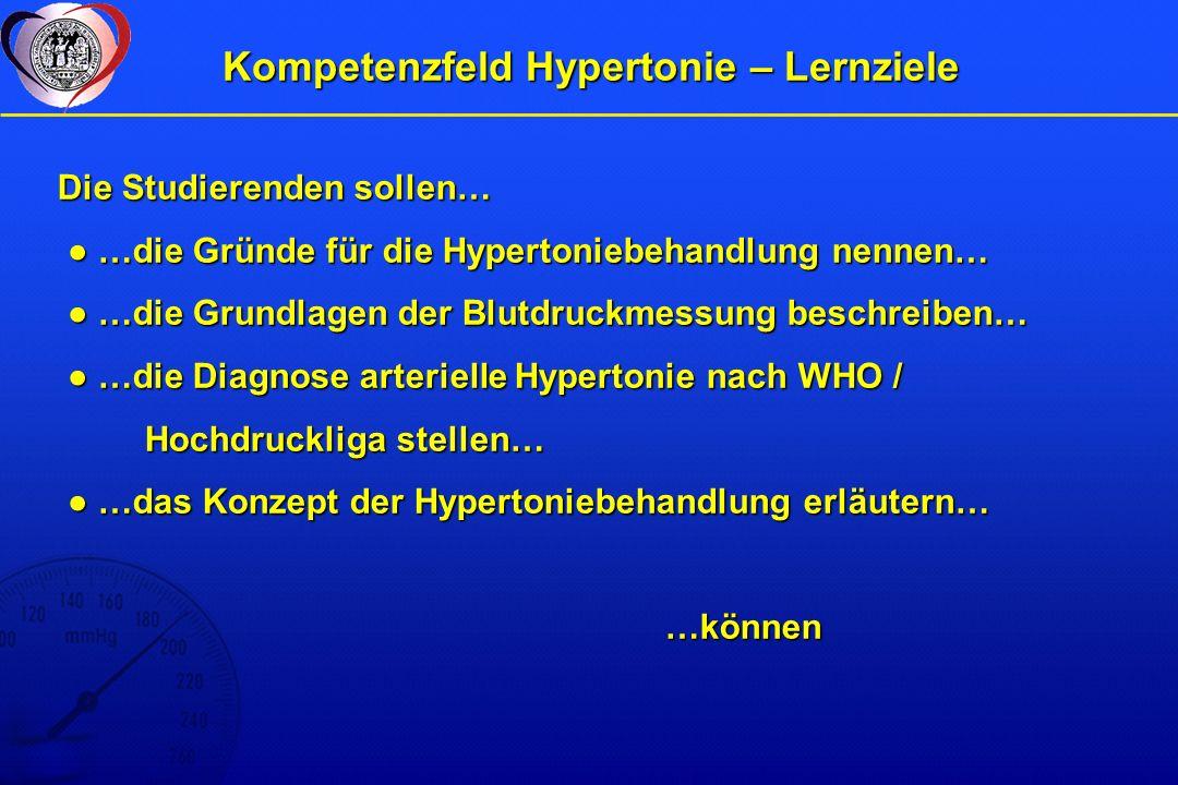 Kompetenzfeld Hypertonie – Lernziele