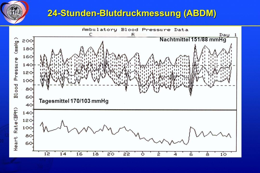 24-Stunden-Blutdruckmessung (ABDM)