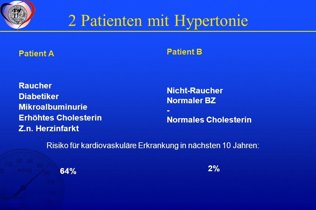 2 Patienten mit Hypertonie
