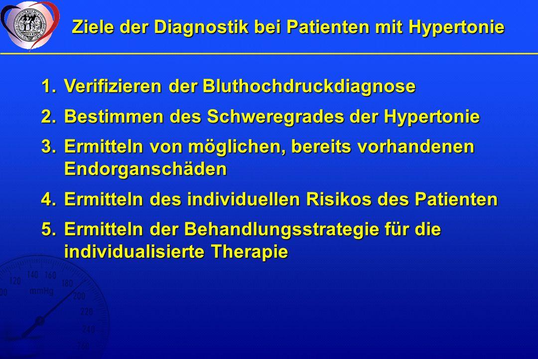 Ziele der Diagnostik bei Patienten mit Hypertonie