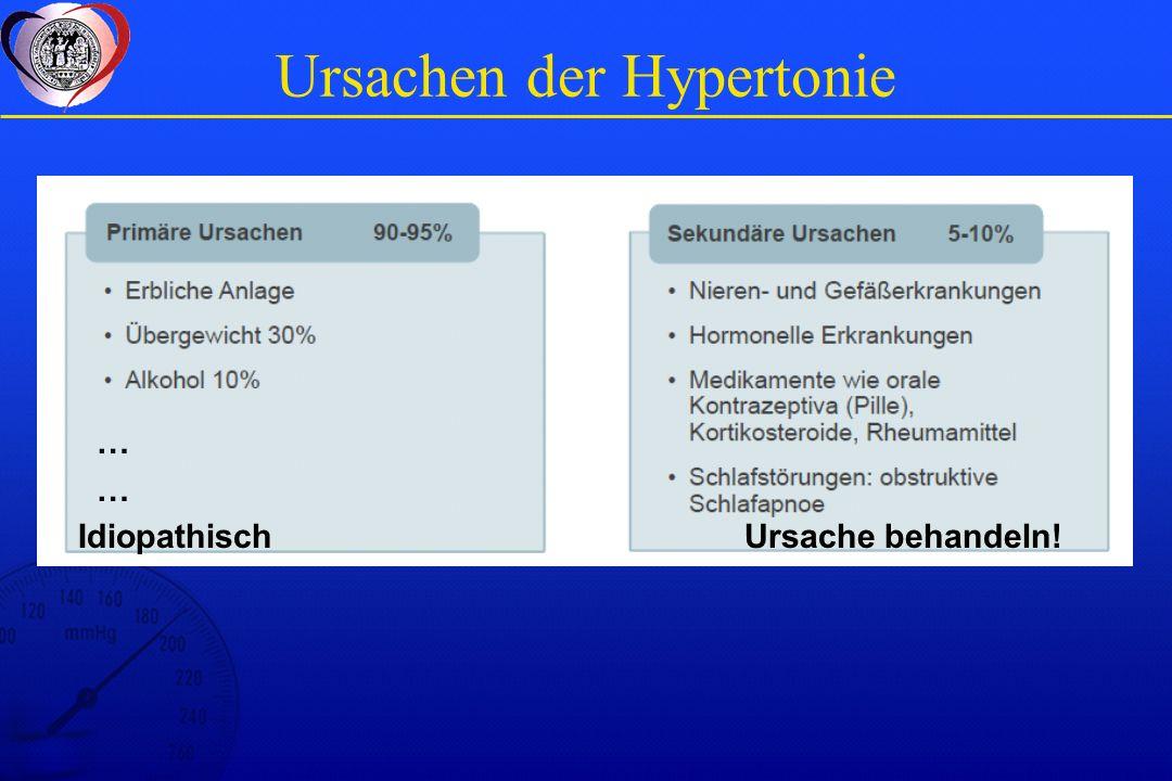 Ursachen der Hypertonie