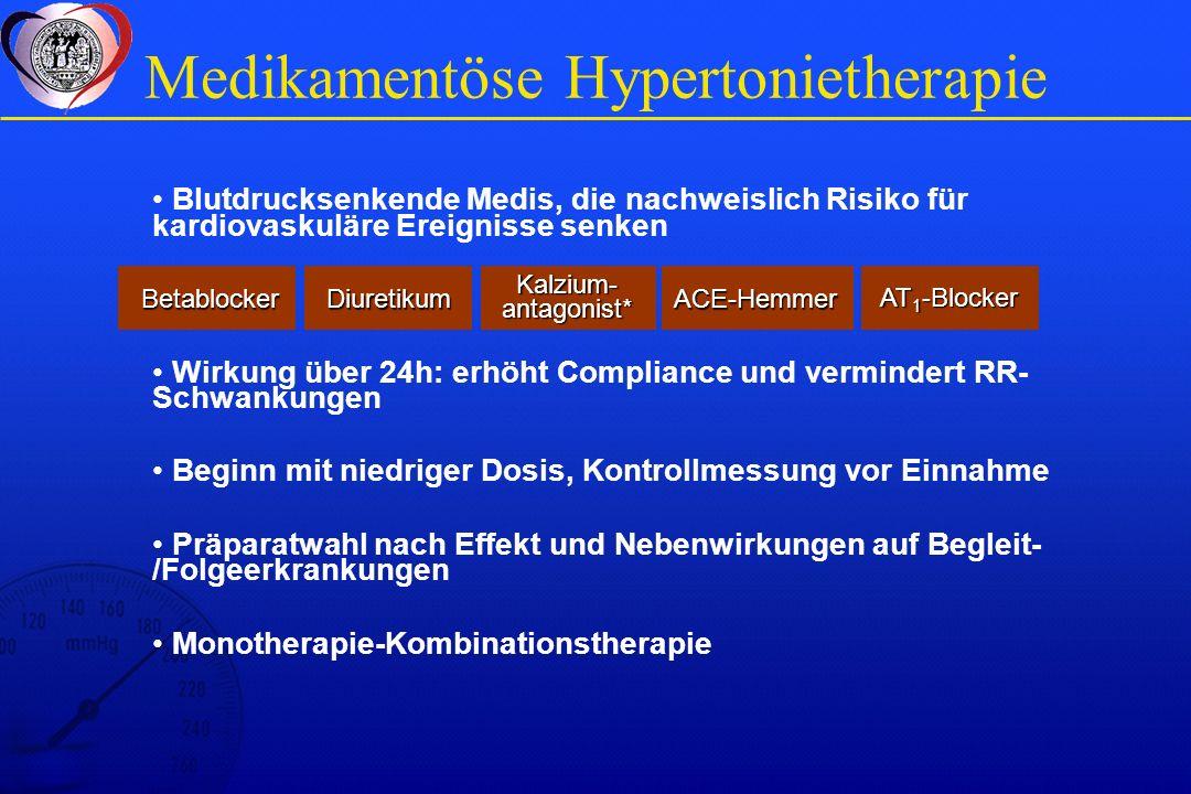 Medikamentöse Hypertonietherapie