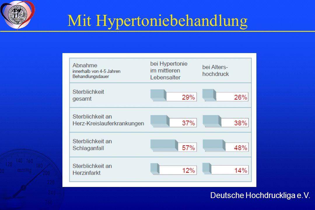 Mit Hypertoniebehandlung