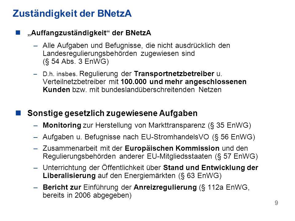 Zuständigkeit der BNetzA