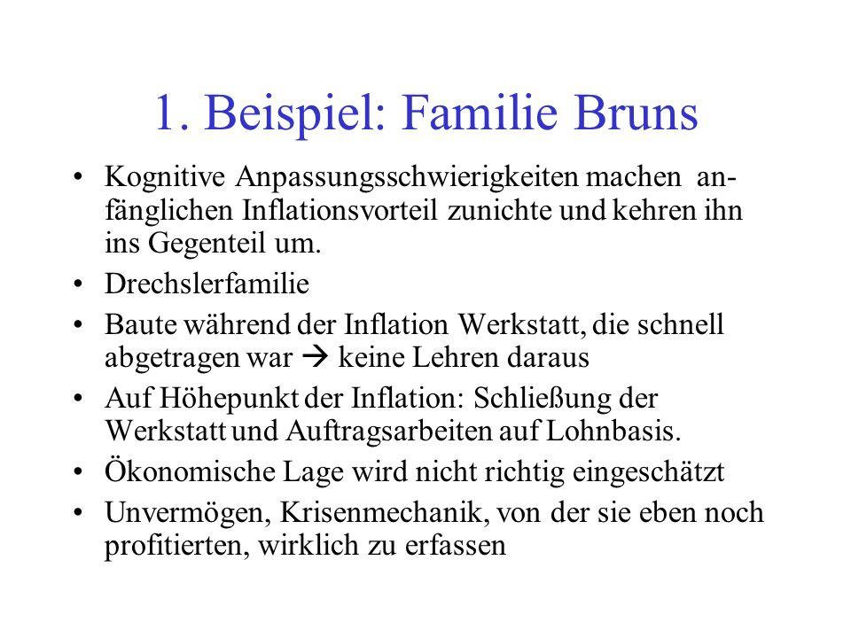 1. Beispiel: Familie Bruns