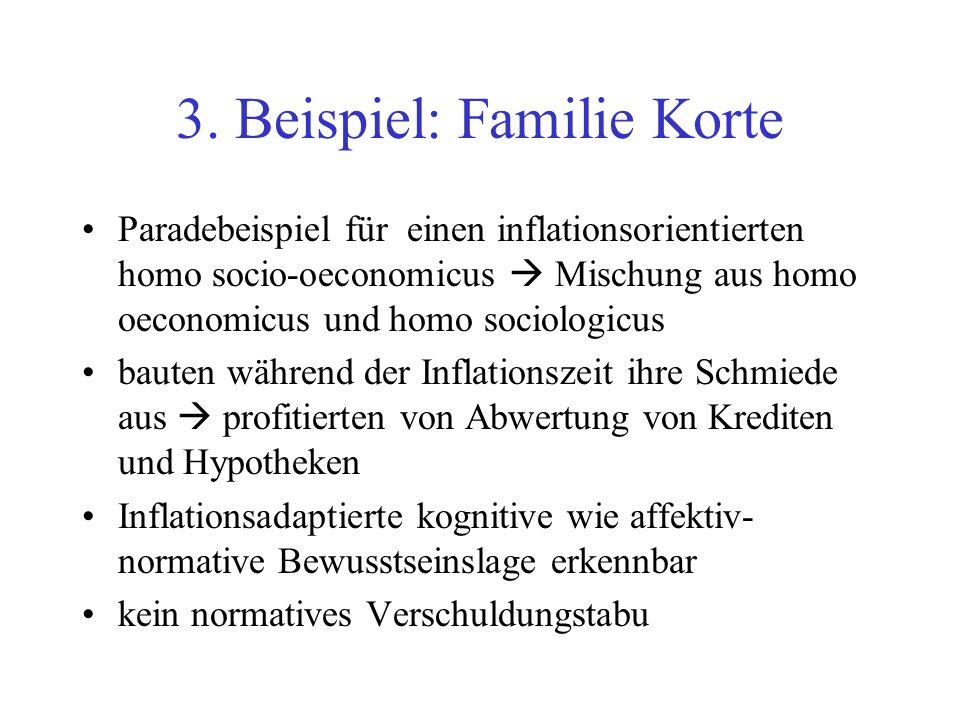 3. Beispiel: Familie Korte