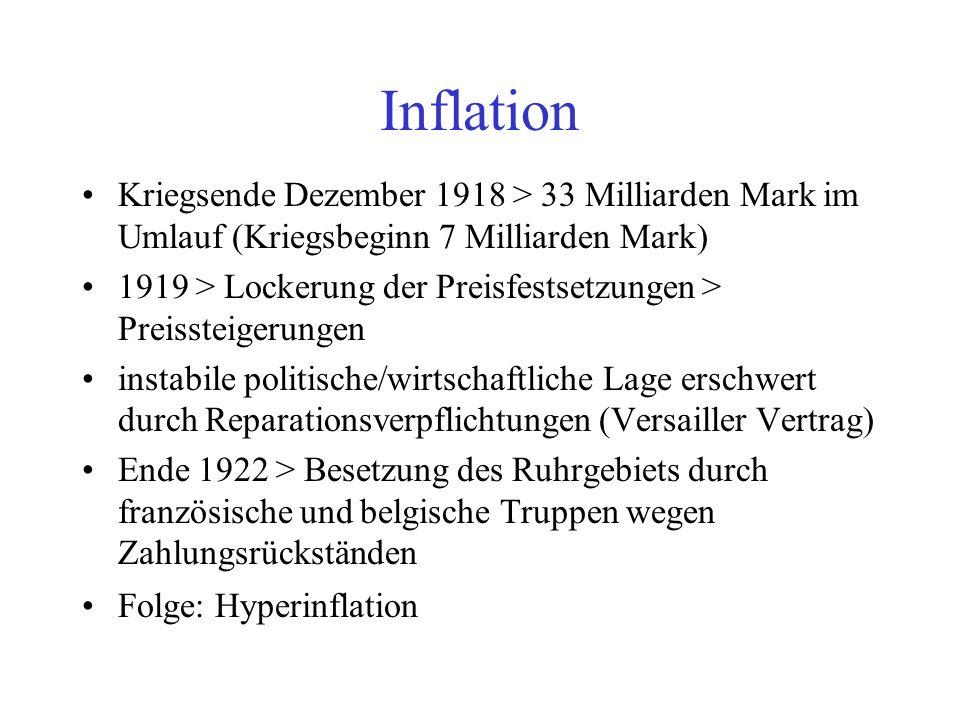 Inflation Kriegsende Dezember 1918 > 33 Milliarden Mark im Umlauf (Kriegsbeginn 7 Milliarden Mark)