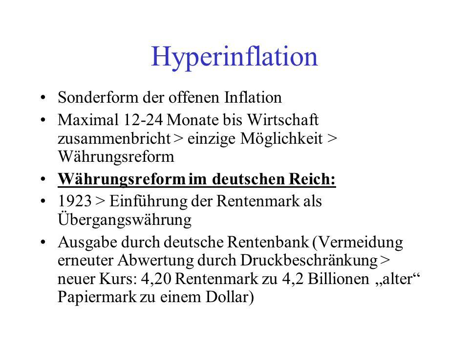 Hyperinflation Sonderform der offenen Inflation