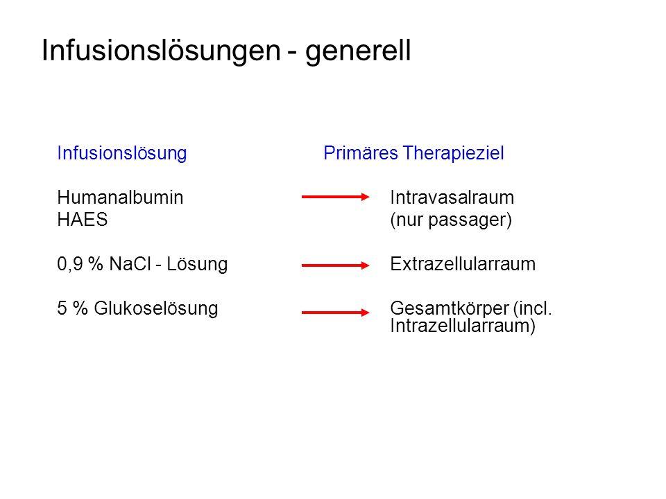 Infusionslösungen - generell