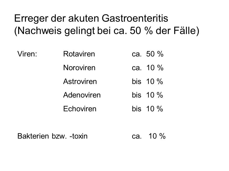 Erreger der akuten Gastroenteritis (Nachweis gelingt bei ca