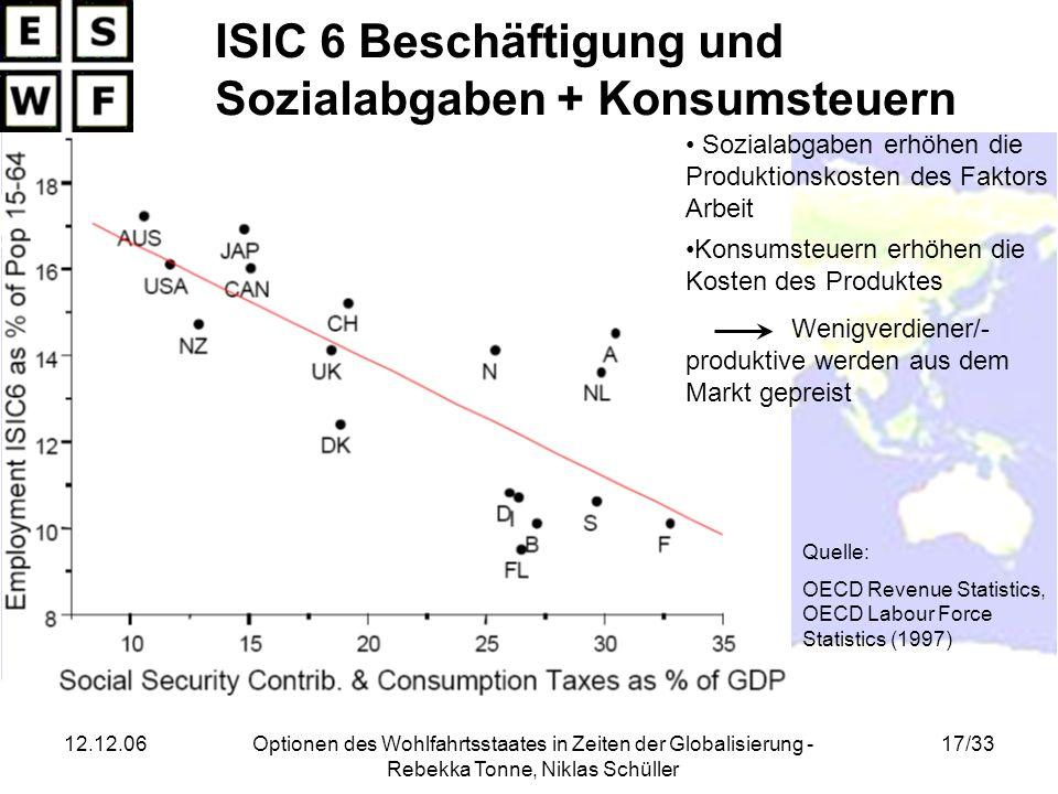 ISIC 6 Beschäftigung und Sozialabgaben + Konsumsteuern