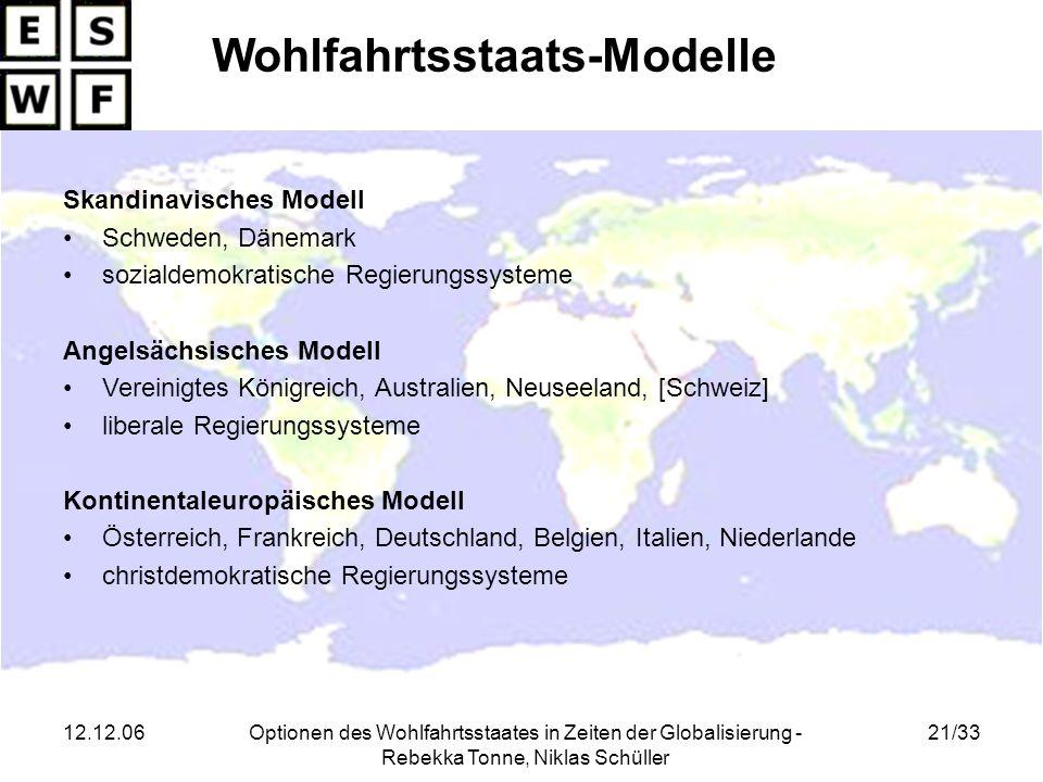 Wohlfahrtsstaats-Modelle