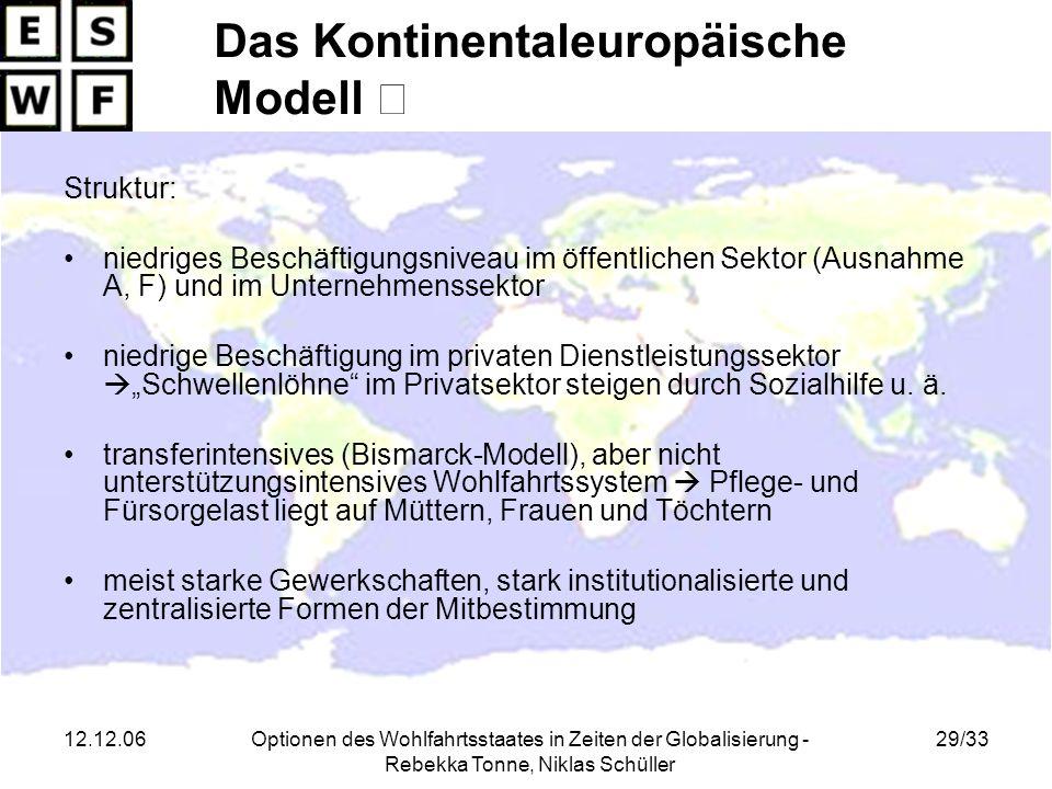 Das Kontinentaleuropäische Modell Ⅰ