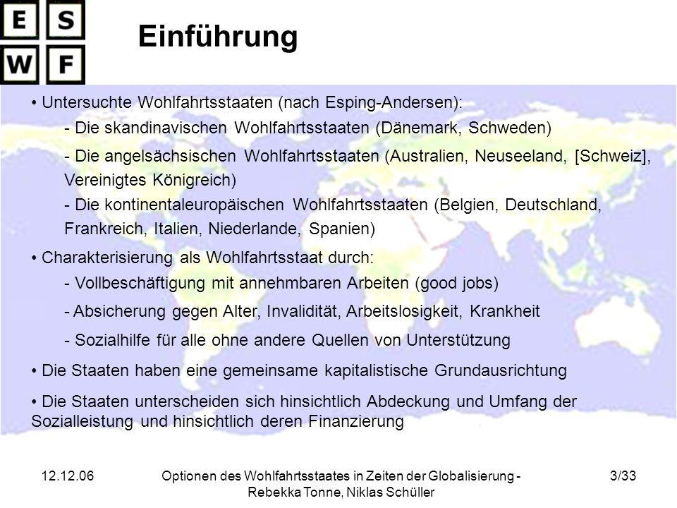 Einführung Untersuchte Wohlfahrtsstaaten (nach Esping-Andersen):