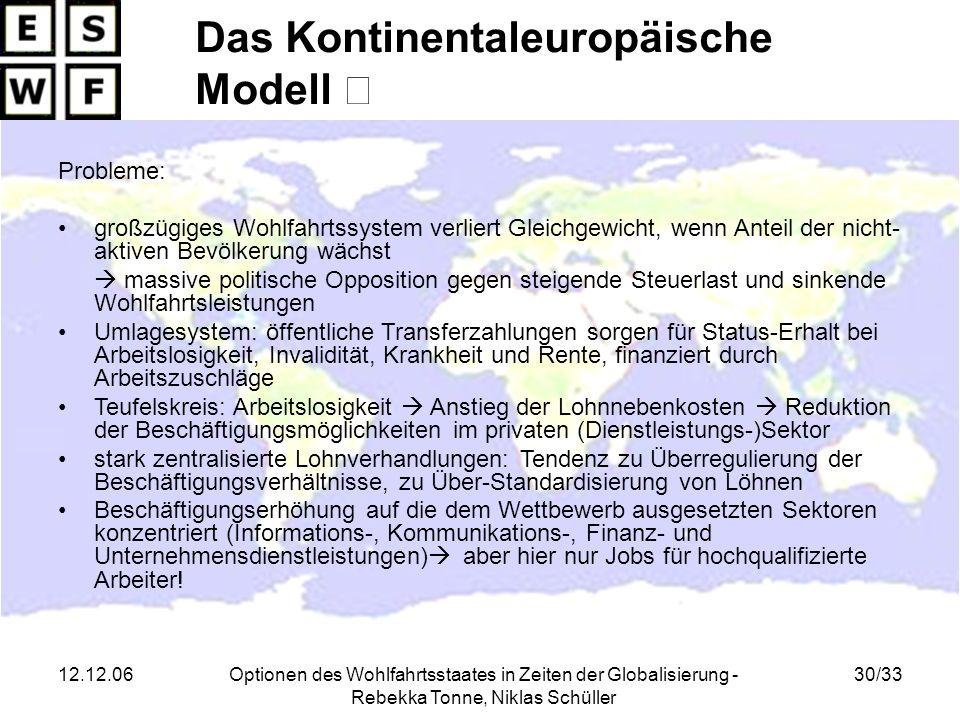 Das Kontinentaleuropäische Modell Ⅱ