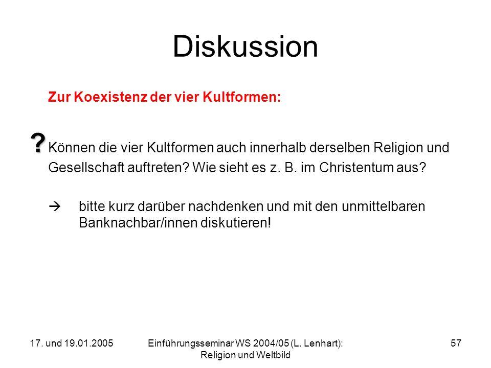 Einführungsseminar WS 2004/05 (L. Lenhart): Religion und Weltbild