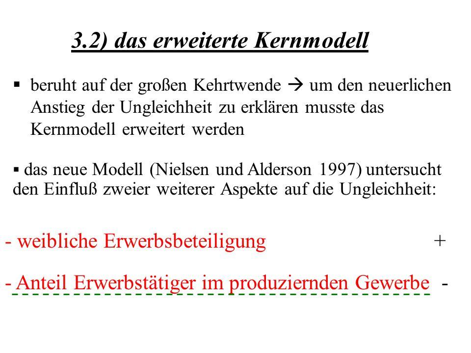 3.2) das erweiterte Kernmodell