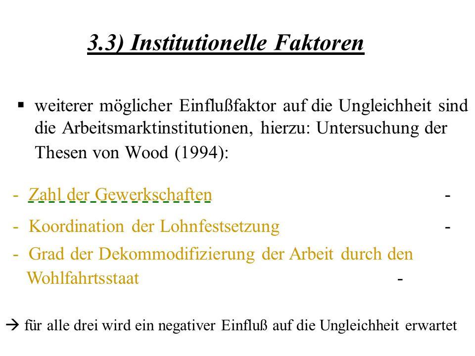 3.3) Institutionelle Faktoren