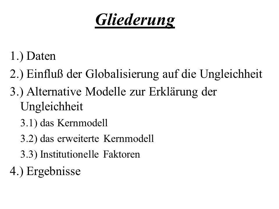 Gliederung 1.) Daten. 2.) Einfluß der Globalisierung auf die Ungleichheit. 3.) Alternative Modelle zur Erklärung der Ungleichheit.