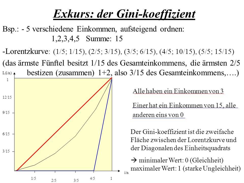 Exkurs: der Gini-koeffizient