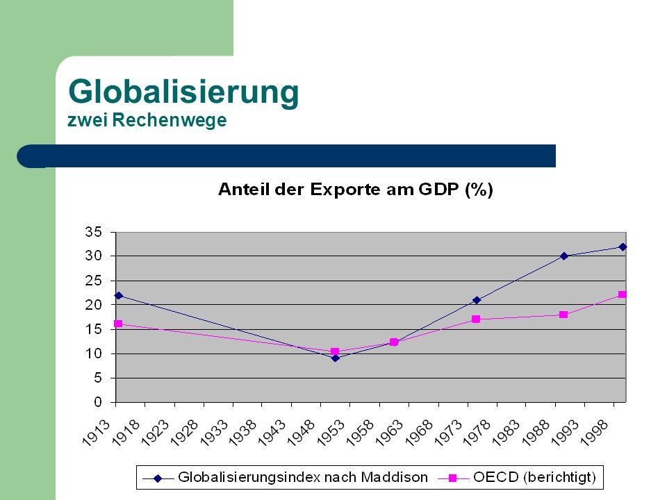 Globalisierung zwei Rechenwege