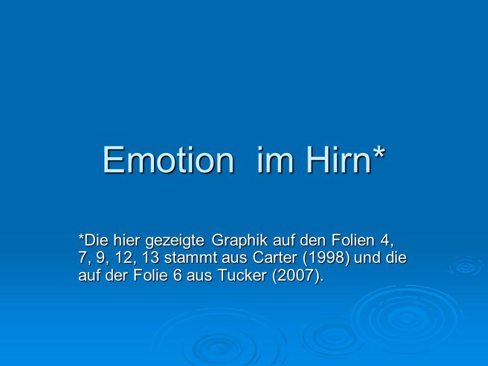 Emotion im Hirn* *Die hier gezeigte Graphik auf den Folien 4, 7, 9, 12, 13 stammt aus Carter (1998) und die auf der Folie 6 aus Tucker (2007).