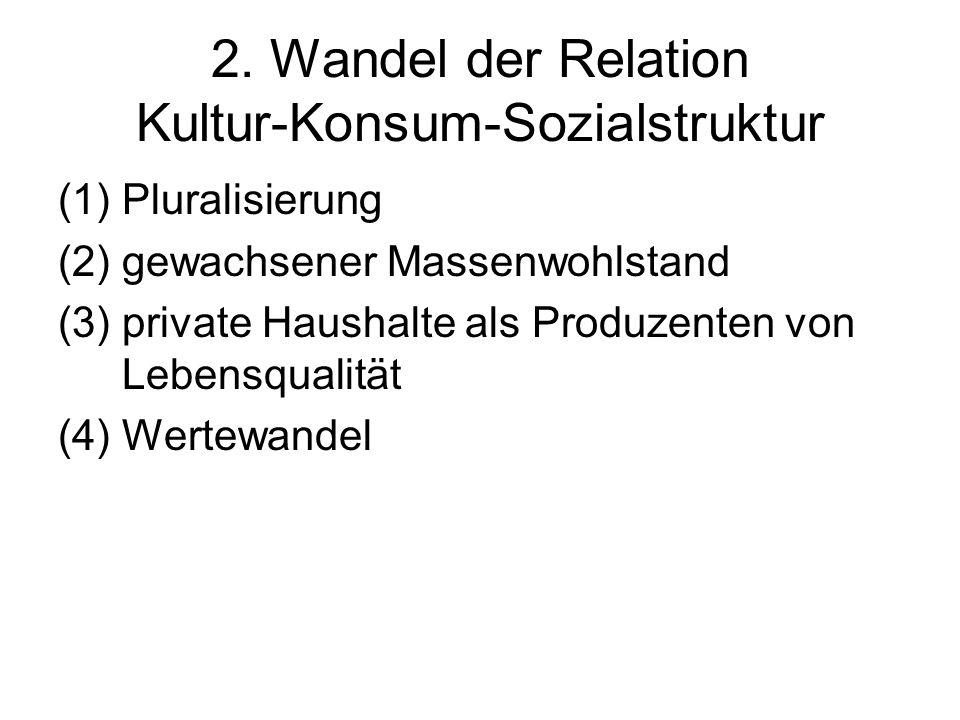 2. Wandel der Relation Kultur-Konsum-Sozialstruktur