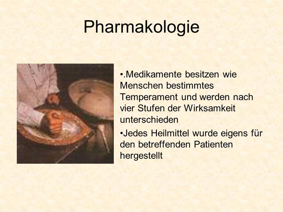 Pharmakologie .Medikamente besitzen wie Menschen bestimmtes Temperament und werden nach vier Stufen der Wirksamkeit unterschieden.