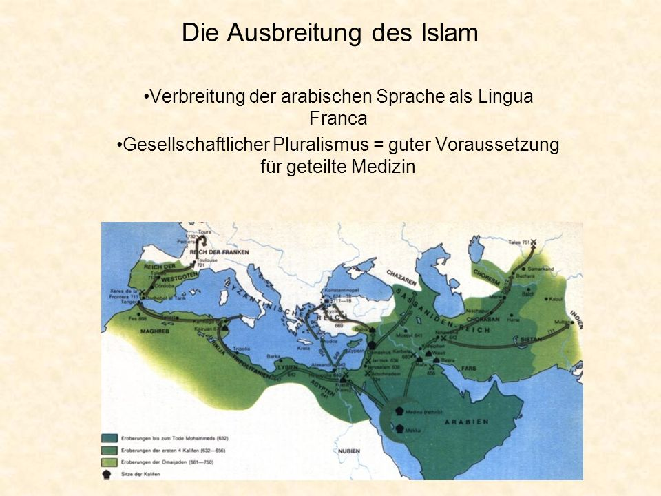 Die Ausbreitung des Islam