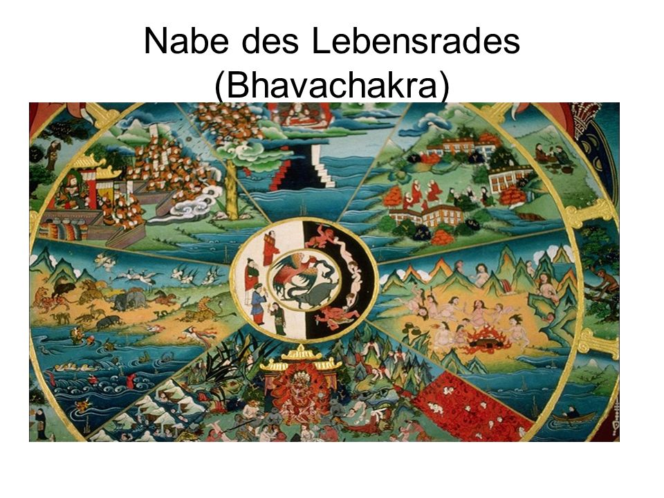 Nabe des Lebensrades (Bhavachakra)