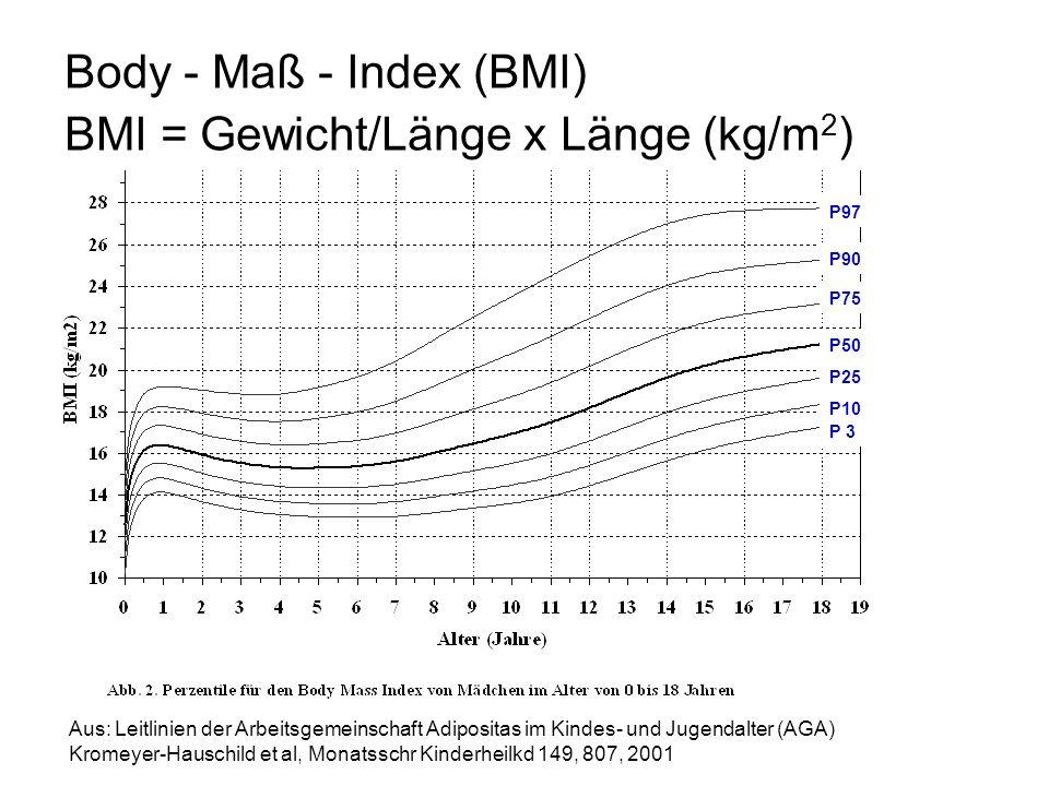 BMI = Gewicht/Länge x Länge (kg/m2)
