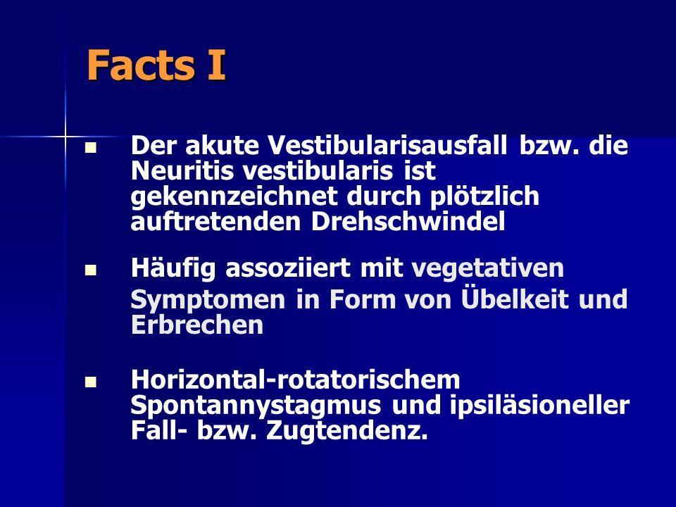 Facts I Der akute Vestibularisausfall bzw. die Neuritis vestibularis ist gekennzeichnet durch plötzlich auftretenden Drehschwindel.