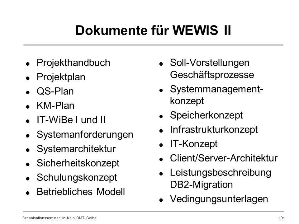 Dokumente für WEWIS II Projekthandbuch Projektplan QS-Plan KM-Plan