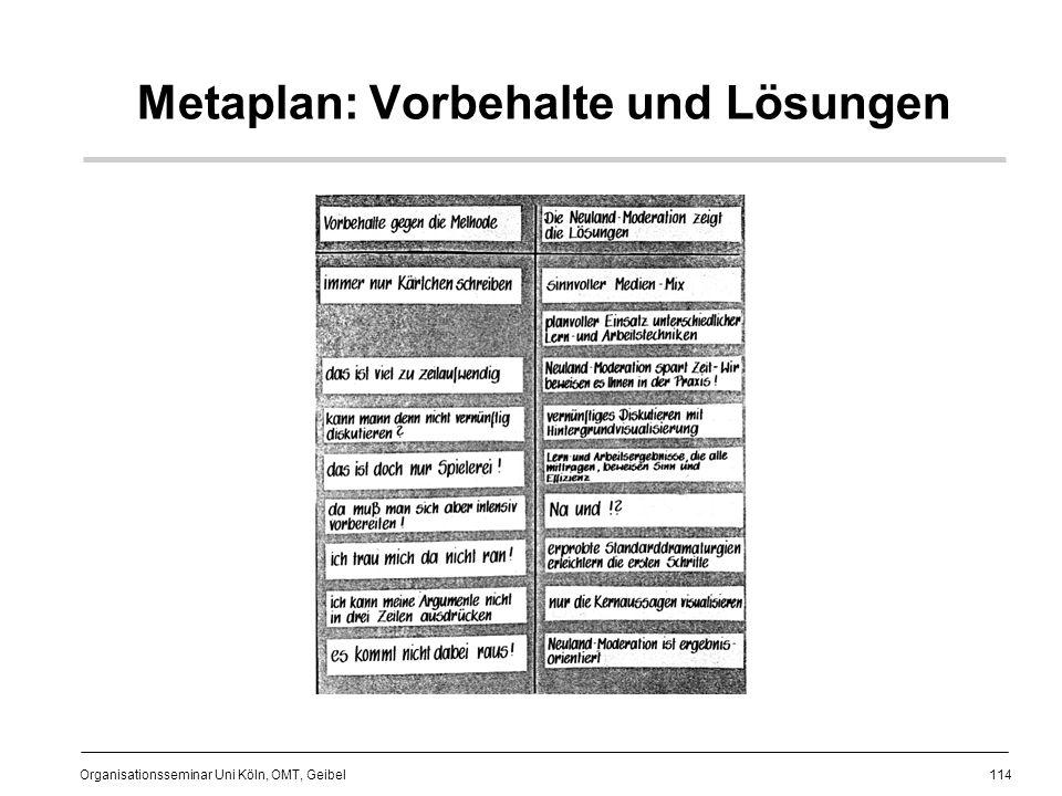 Metaplan: Vorbehalte und Lösungen