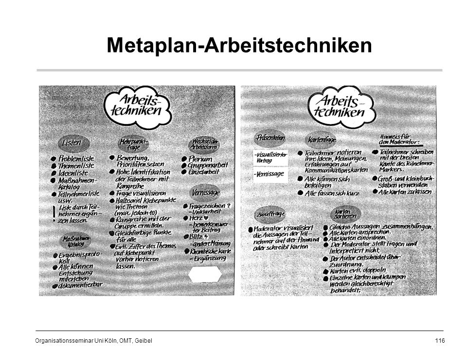 Metaplan-Arbeitstechniken