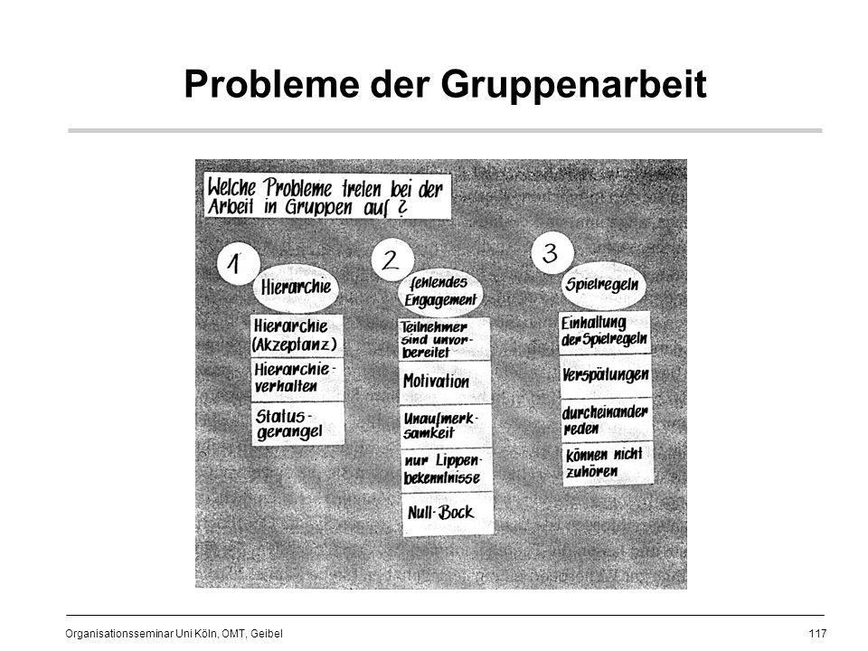 Probleme der Gruppenarbeit