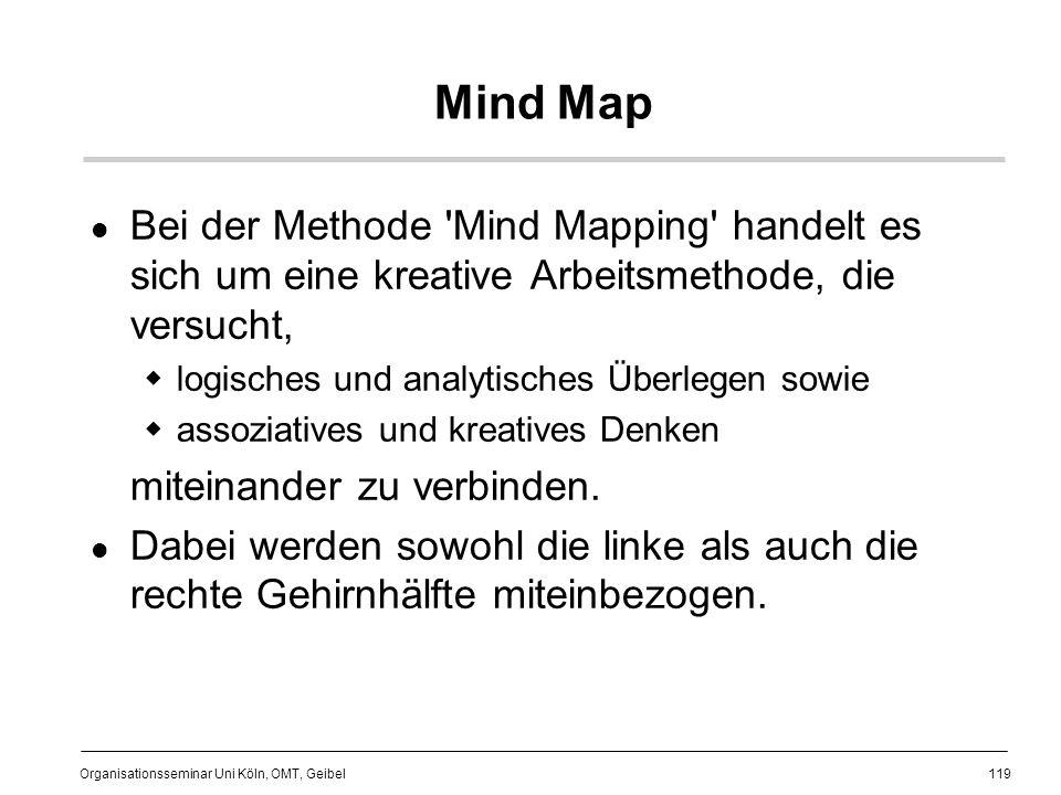 Mind Map Bei der Methode Mind Mapping handelt es sich um eine kreative Arbeitsmethode, die versucht,