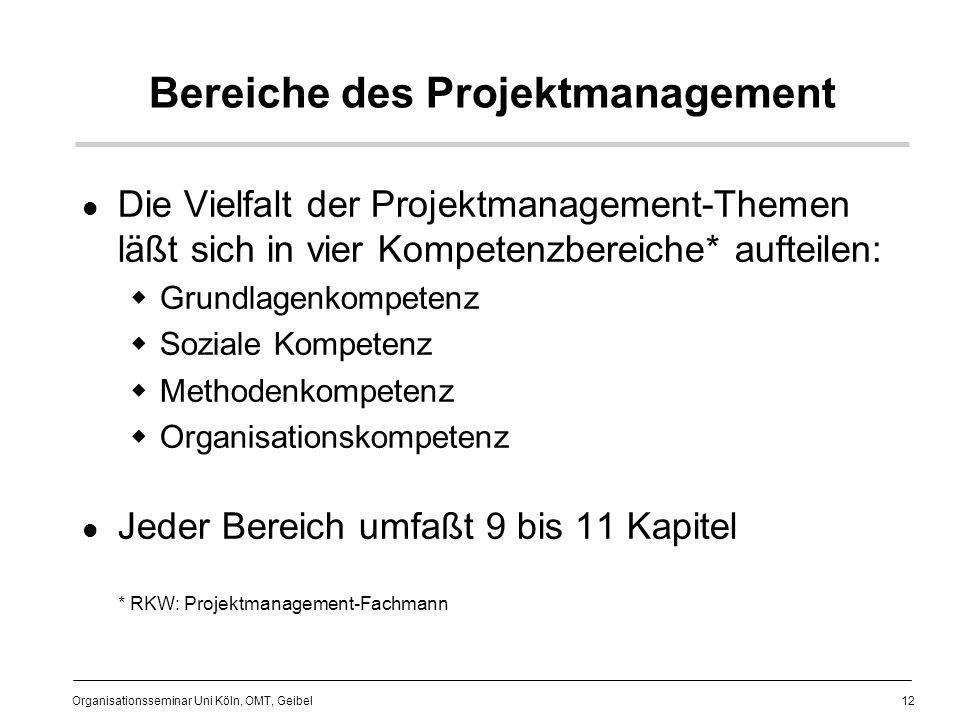 Bereiche des Projektmanagement