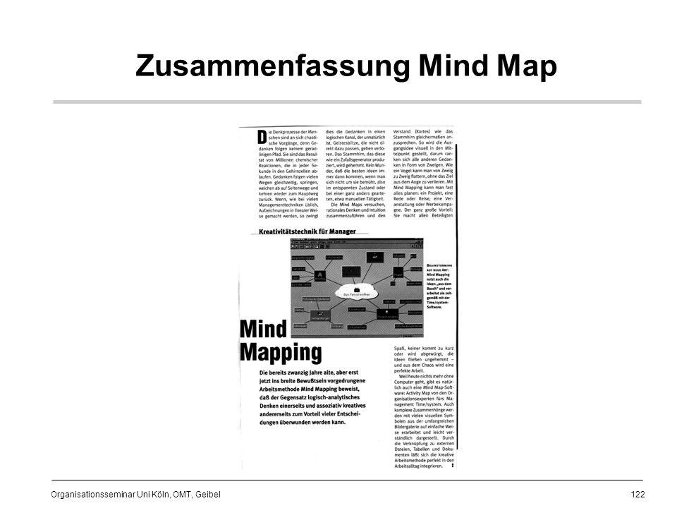 Zusammenfassung Mind Map