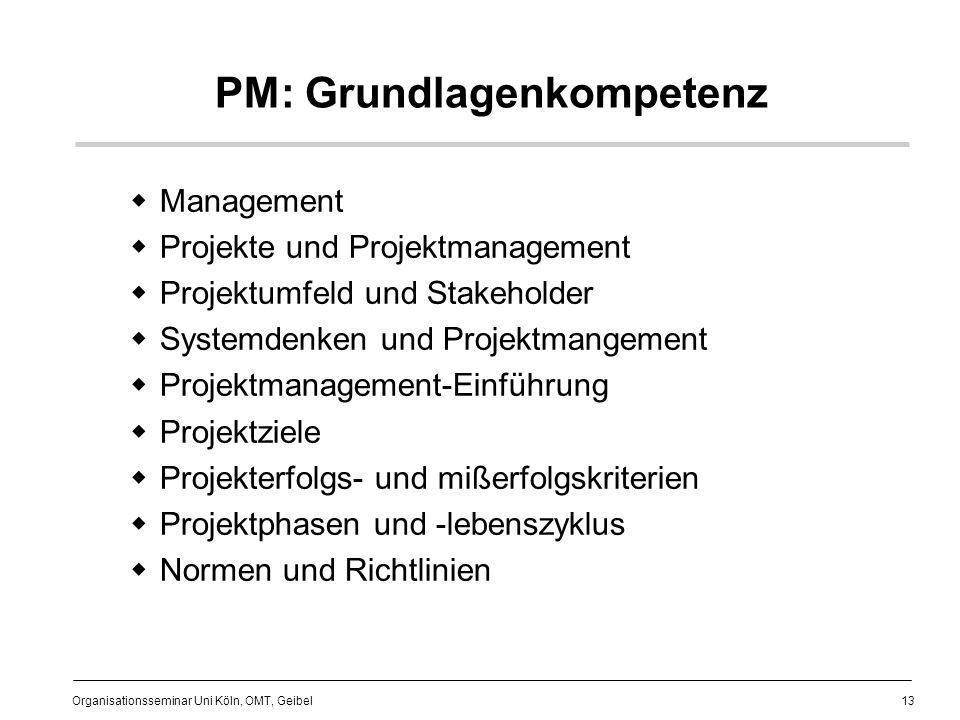 PM: Grundlagenkompetenz