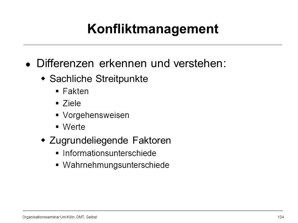 Konfliktmanagement Differenzen erkennen und verstehen:
