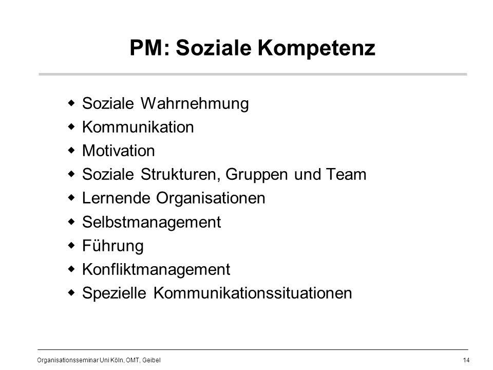 PM: Soziale Kompetenz Soziale Wahrnehmung Kommunikation Motivation