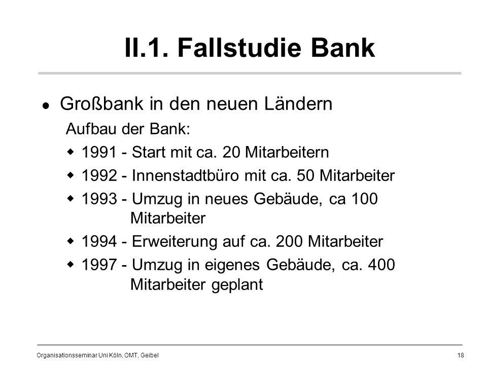 II.1. Fallstudie Bank Großbank in den neuen Ländern Aufbau der Bank: