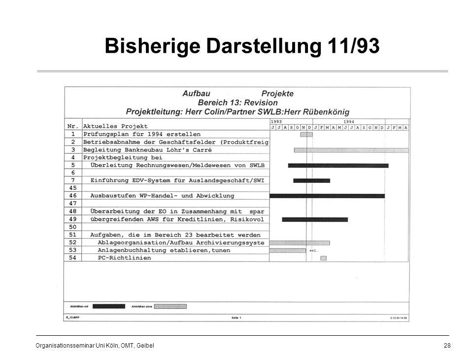 Bisherige Darstellung 11/93